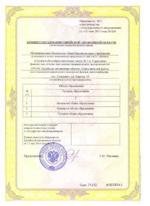 Приложение №1 к свидетельству о государственной аккредитации